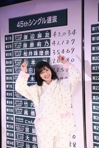 『AKB48 45thシングル選抜総選挙』速報(c)AKS