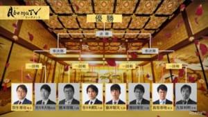 『AbemaTVトーナメント Inspired by 羽生善治』