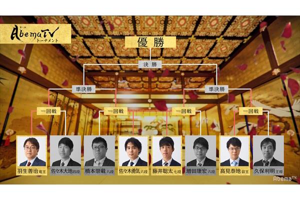 羽生善治、藤井聡太らが準決勝進出!「AbemaTVトーナメント」