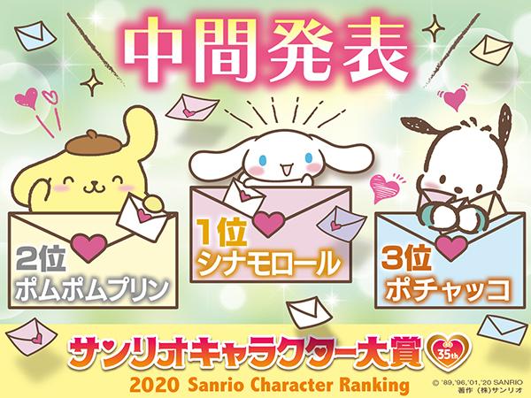 『2020年サンリオキャラクター大賞』中間結果発表