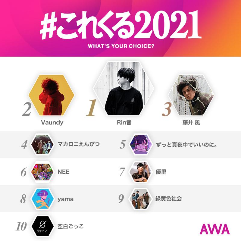 AWAユーザーが選ぶ!2021年にくるアーティスト