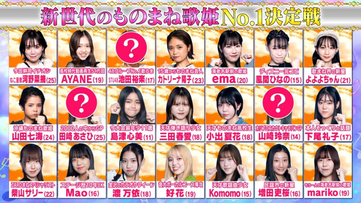 『ものまねグランプリ ~新世代のものまね歌姫No.1決定戦&最強の新ネタNo.1決定戦~』